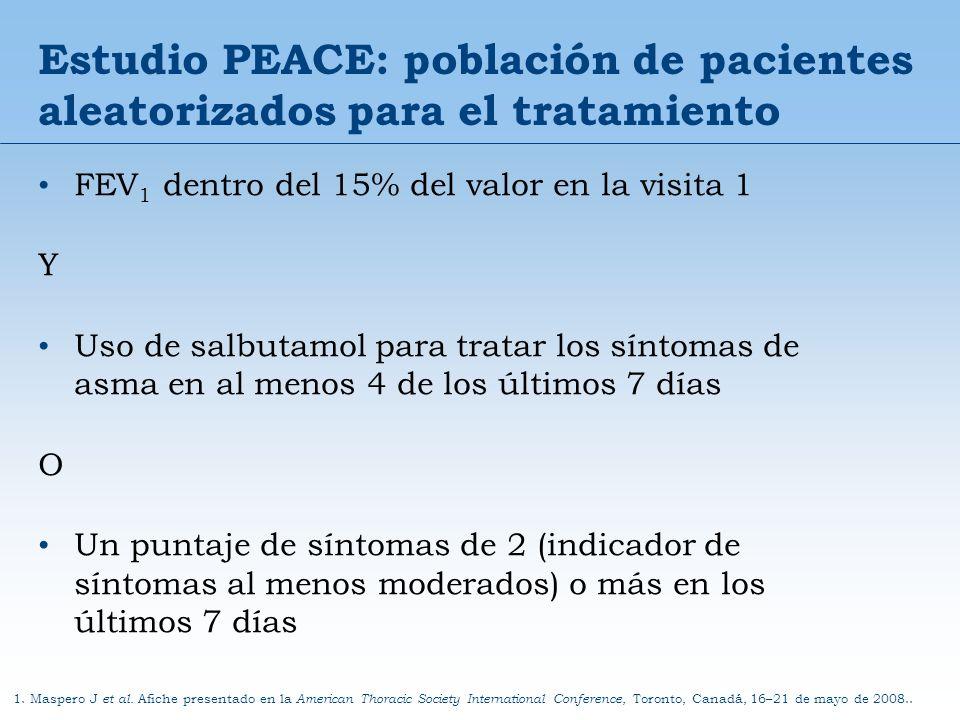 Estudio PEACE: población de pacientes aleatorizados para el tratamiento