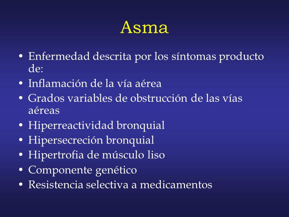 Asma Enfermedad descrita por los síntomas producto de: