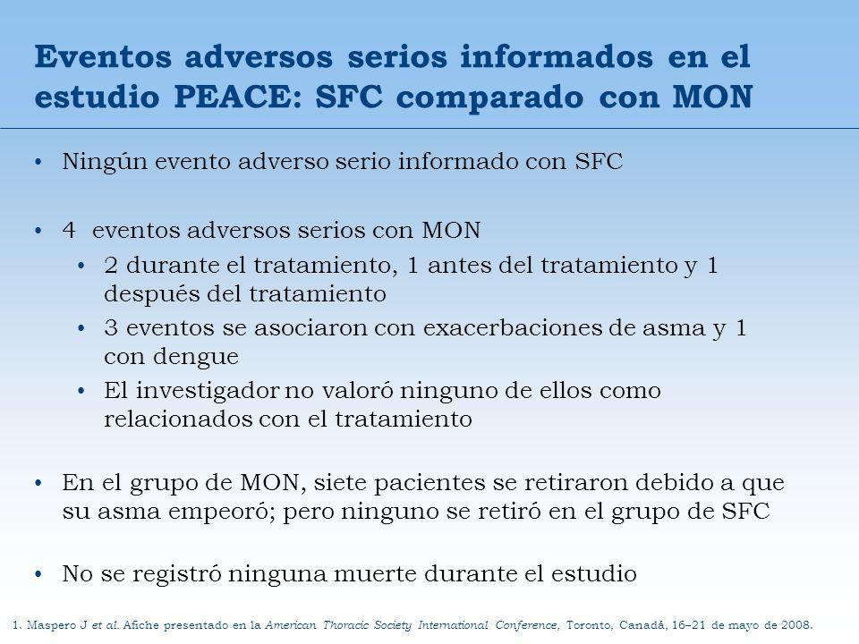 Eventos adversos serios informados en el estudio PEACE: SFC comparado con MON