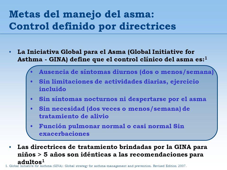 Metas del manejo del asma: Control definido por directrices