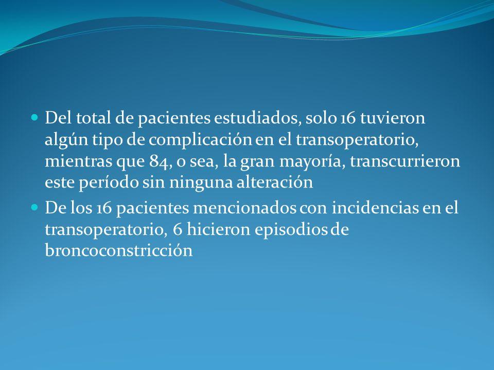 Del total de pacientes estudiados, solo 16 tuvieron algún tipo de complicación en el transoperatorio, mientras que 84, o sea, la gran mayoría, transcurrieron este período sin ninguna alteración