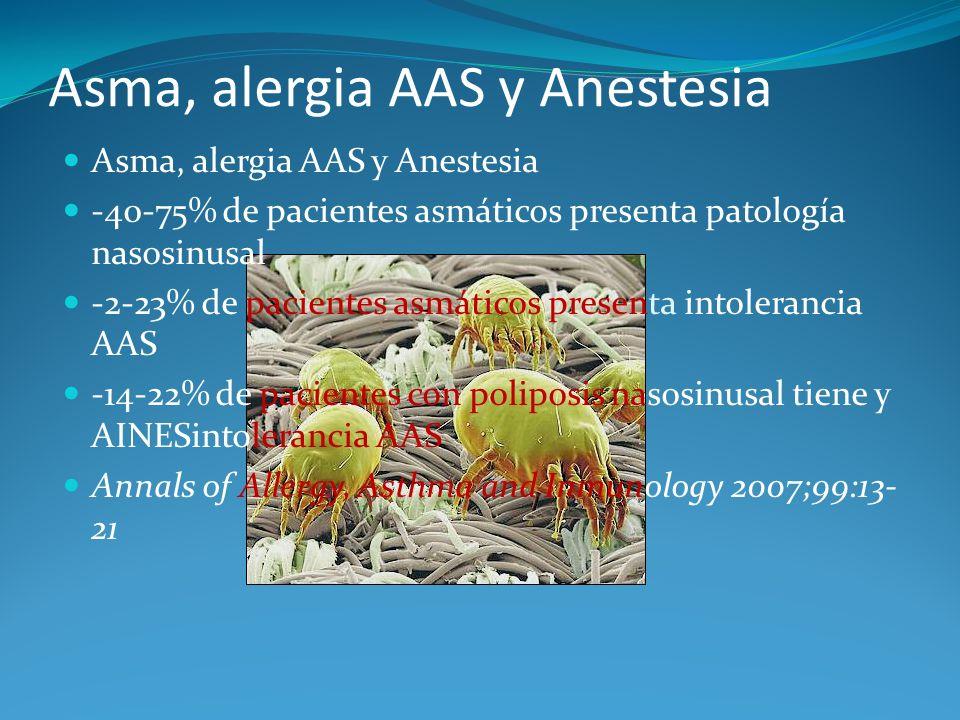 Asma, alergia AAS y Anestesia