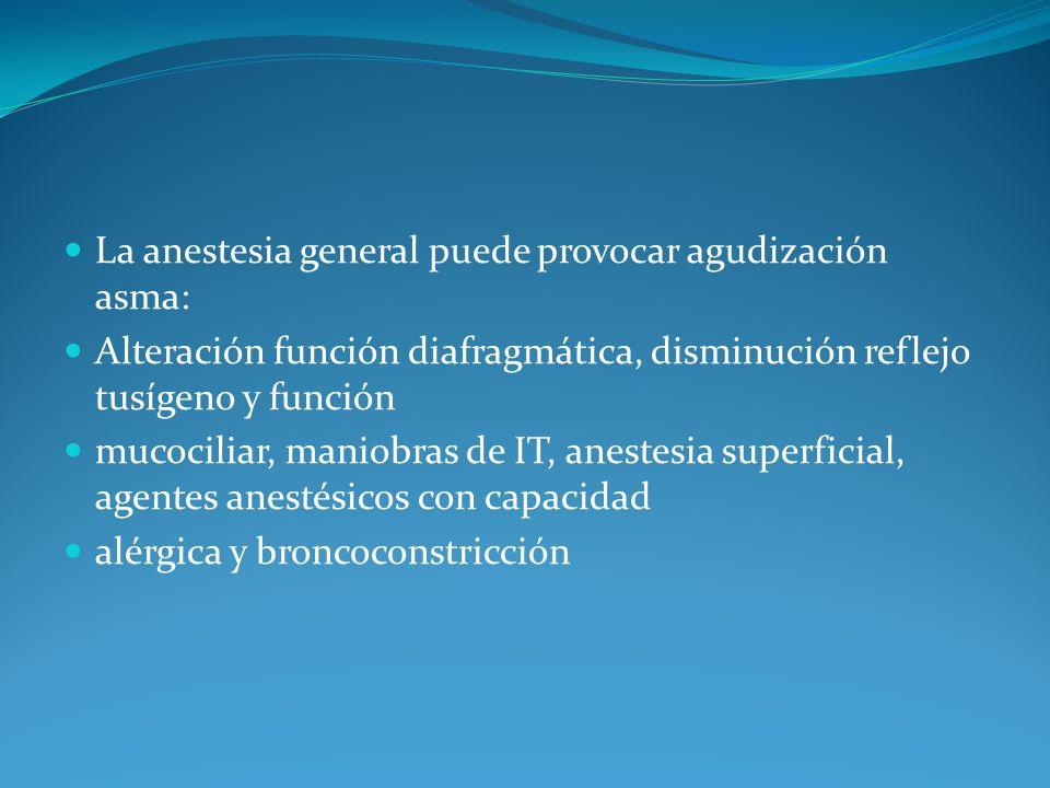 La anestesia general puede provocar agudización asma: