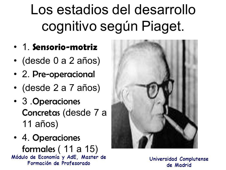 Los estadios del desarrollo cognitivo según Piaget.
