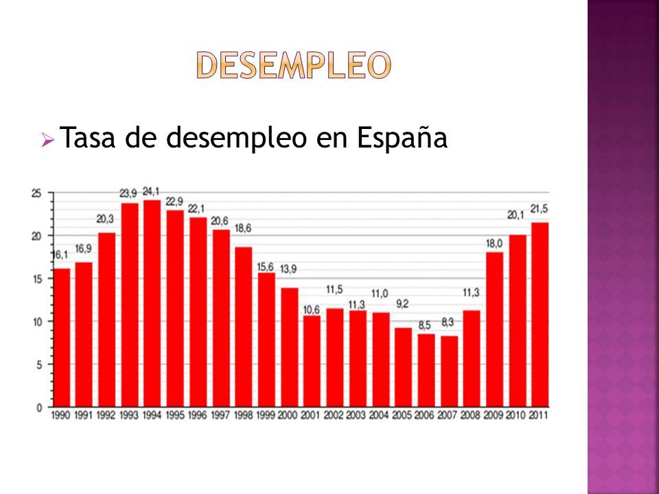 DESEMPLEO Tasa de desempleo en España