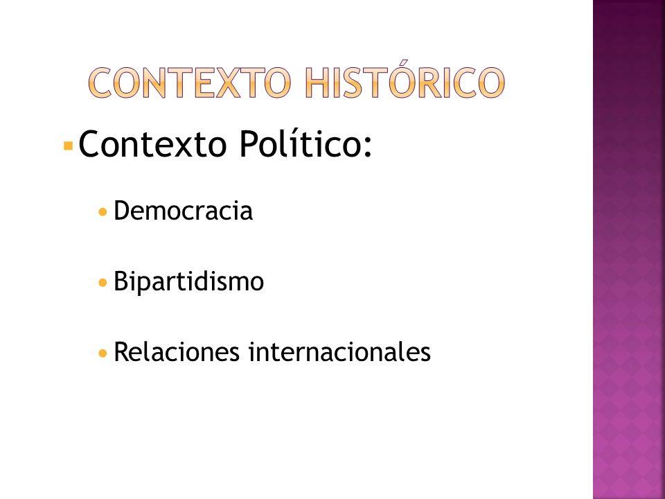 CONTEXTO HISTÓRICO Contexto Político: Democracia Bipartidismo