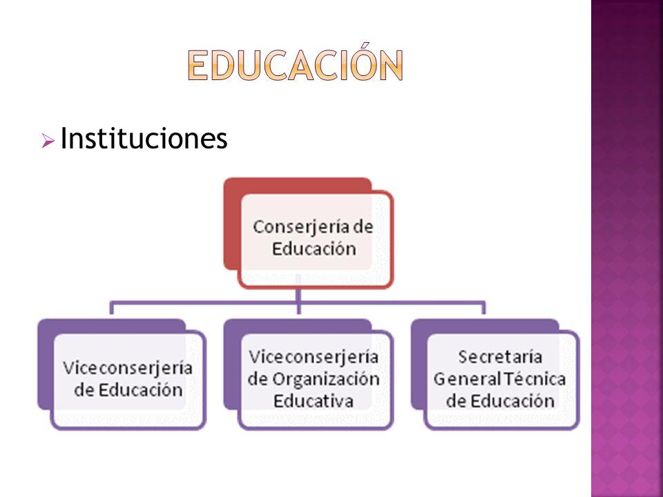 EDUCACIÓN Instituciones