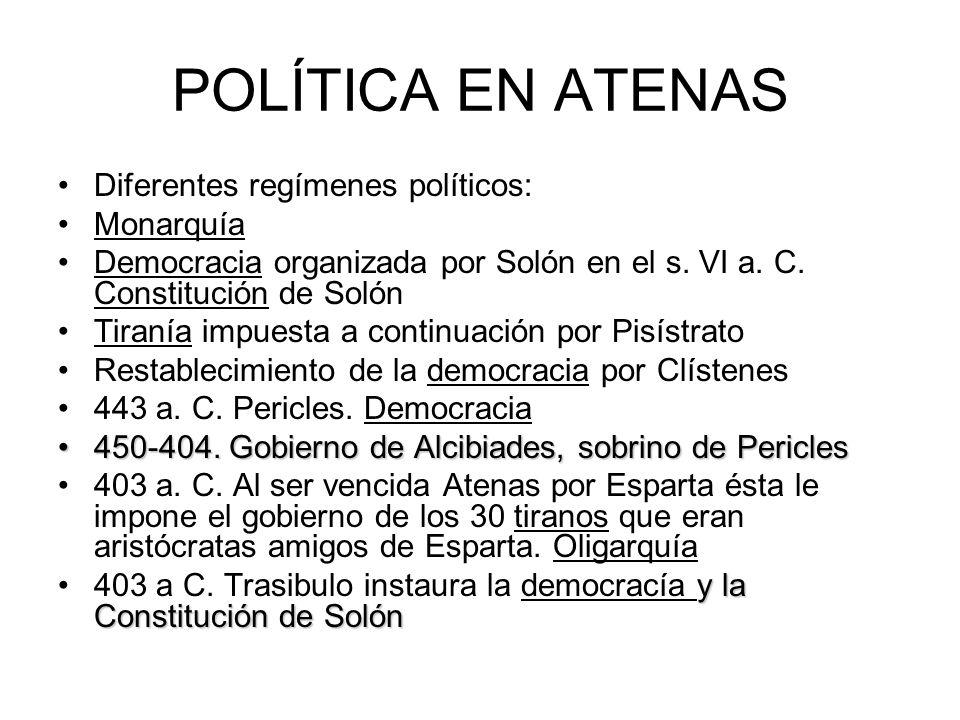 POLÍTICA EN ATENAS Diferentes regímenes políticos: Monarquía