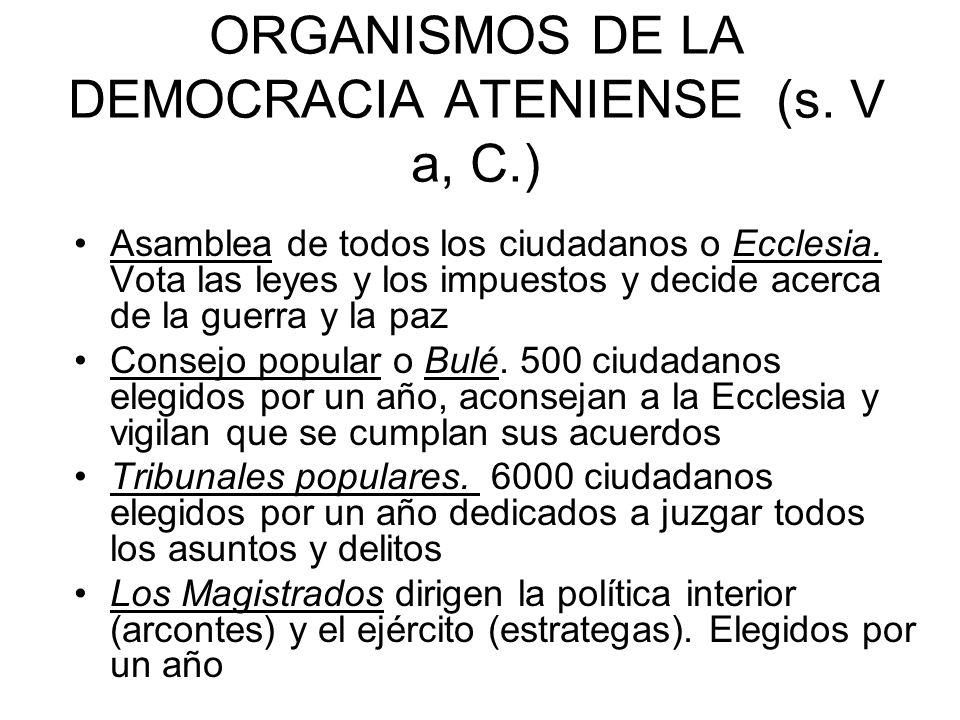 ORGANISMOS DE LA DEMOCRACIA ATENIENSE (s. V a, C.)