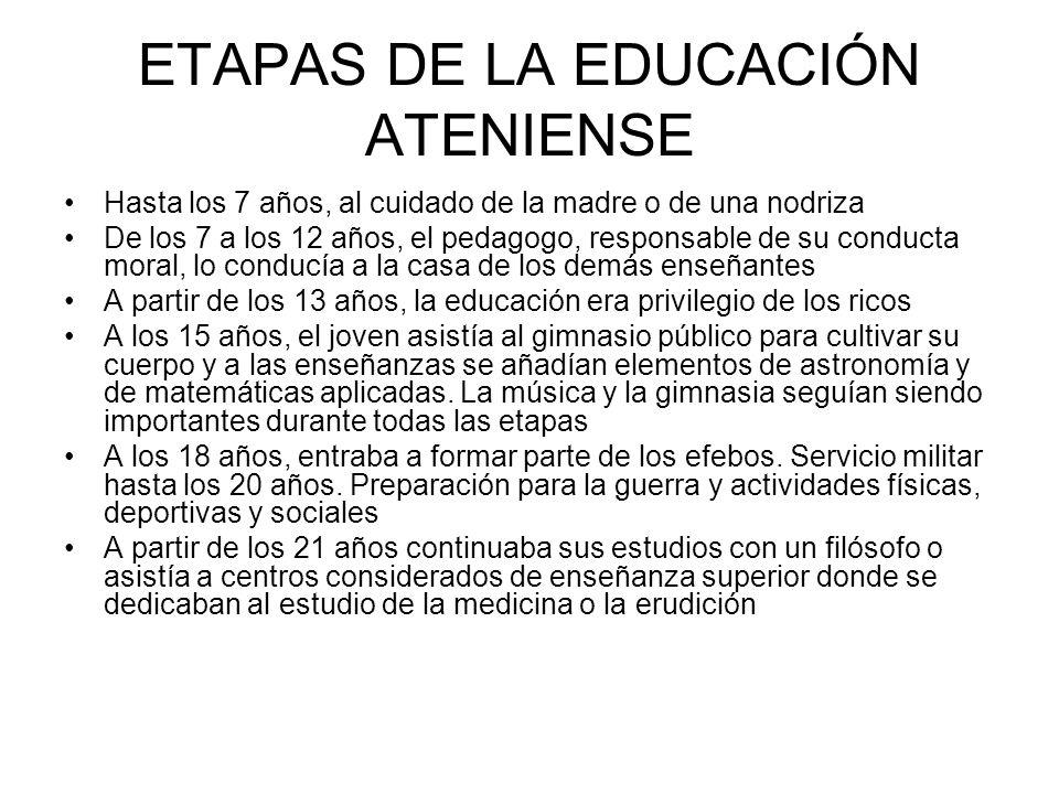 ETAPAS DE LA EDUCACIÓN ATENIENSE