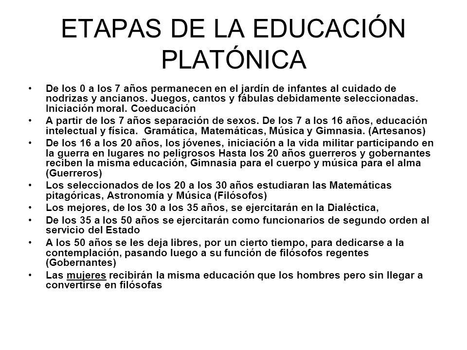 ETAPAS DE LA EDUCACIÓN PLATÓNICA