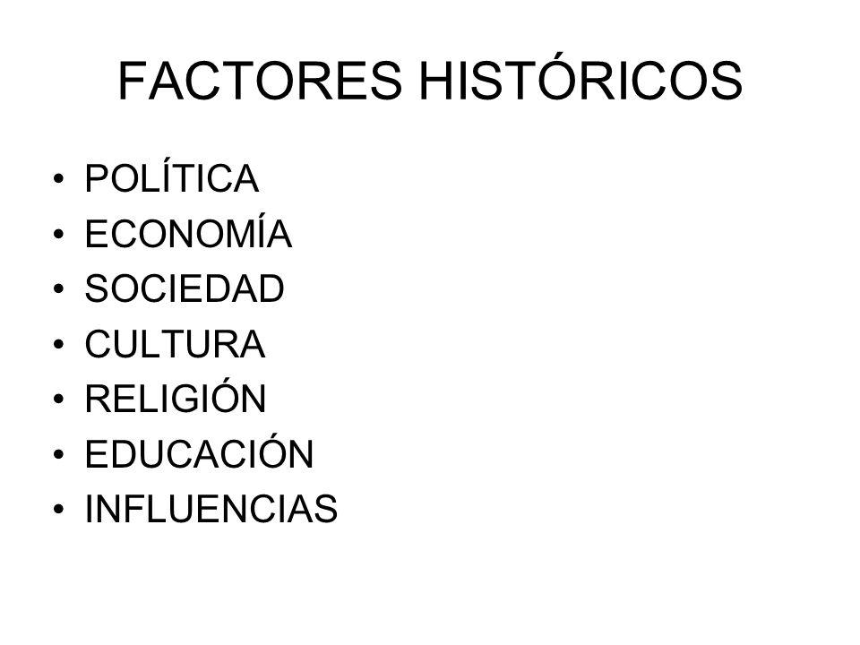 FACTORES HISTÓRICOS POLÍTICA ECONOMÍA SOCIEDAD CULTURA RELIGIÓN