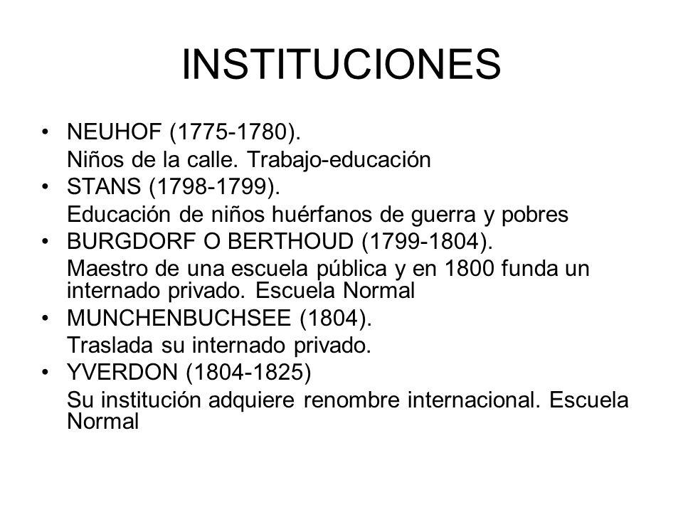 INSTITUCIONES NEUHOF (1775-1780). Niños de la calle. Trabajo-educación