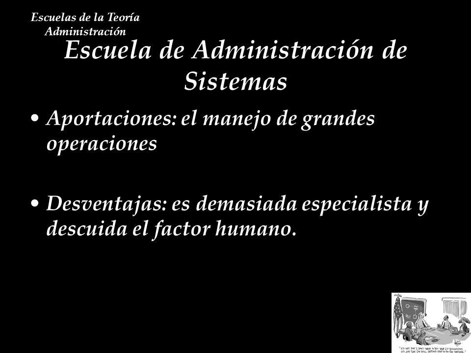 Escuela de Administración de Sistemas