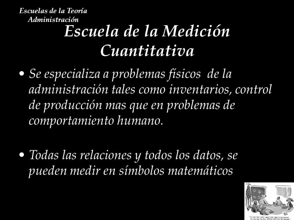 Escuela de la Medición Cuantitativa