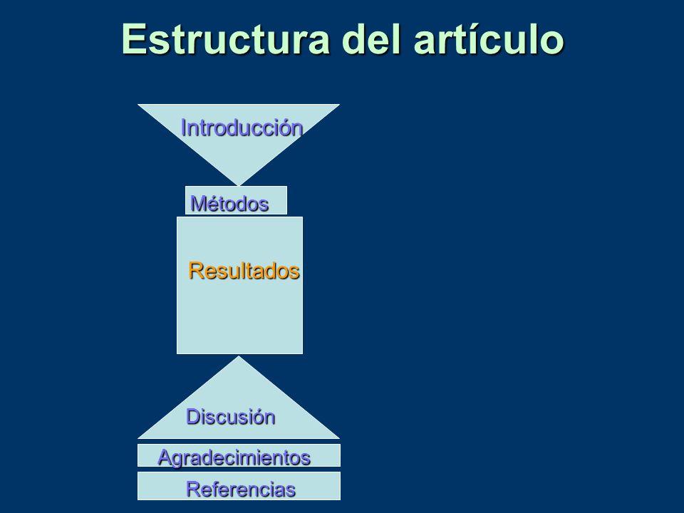 Estructura del artículo