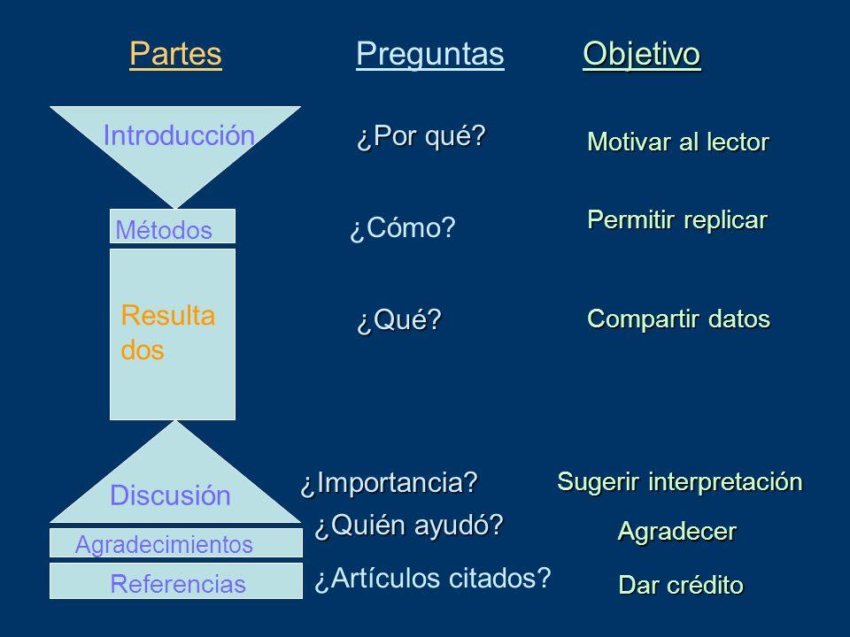 Partes Preguntas Objetivo Introducción ¿Por qué ¿Cómo Resultados