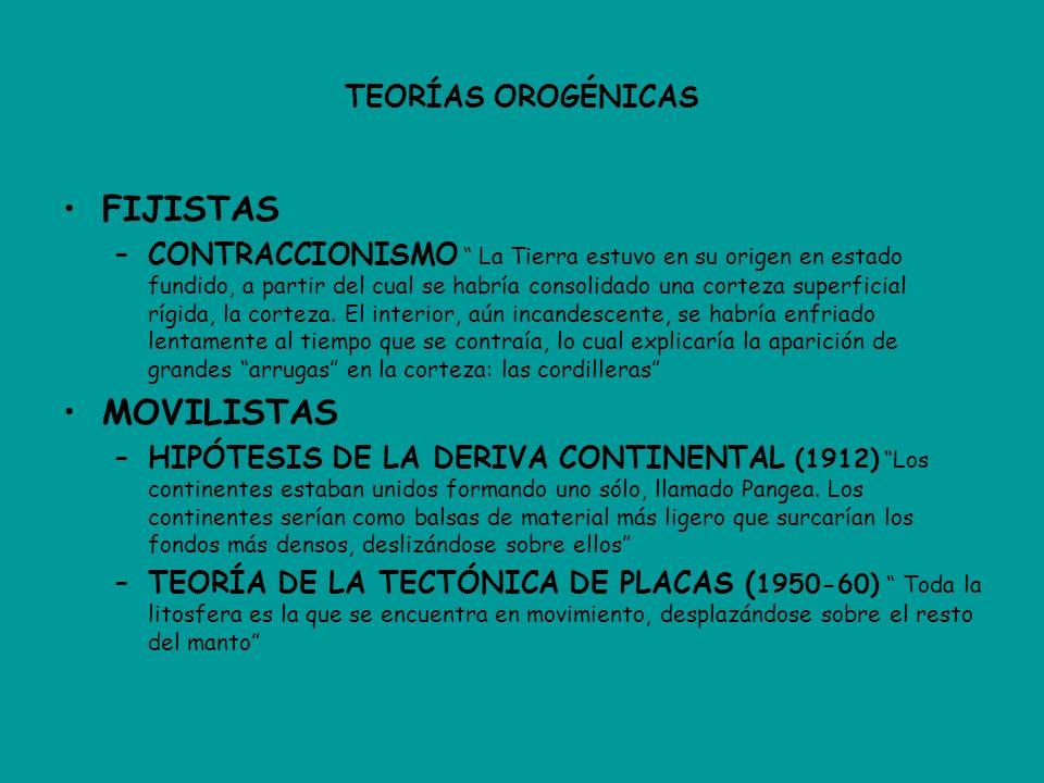 FIJISTAS MOVILISTAS TEORÍAS OROGÉNICAS