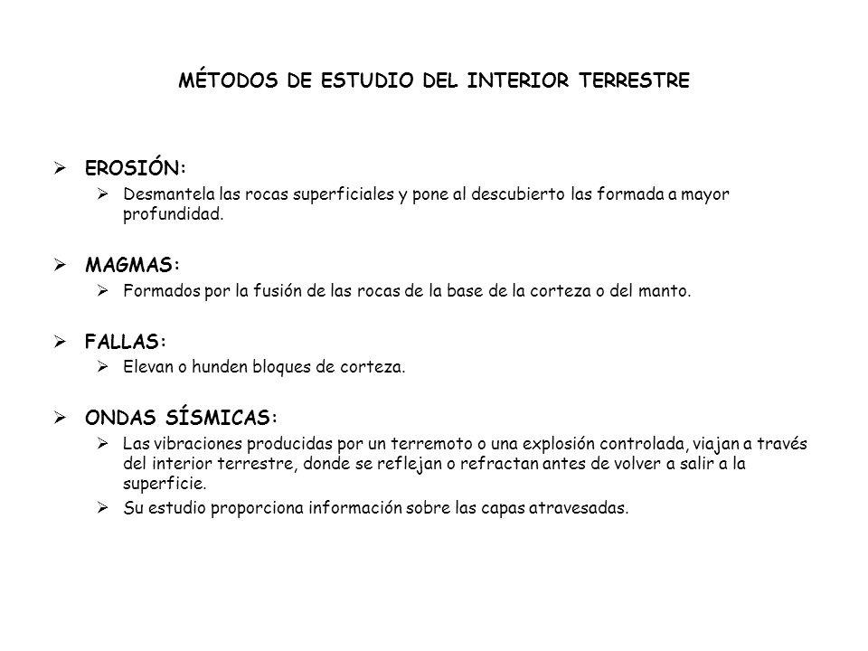 MÉTODOS DE ESTUDIO DEL INTERIOR TERRESTRE