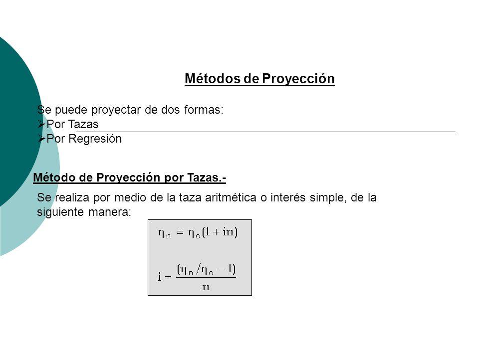 Métodos de Proyección Se puede proyectar de dos formas: Por Tazas