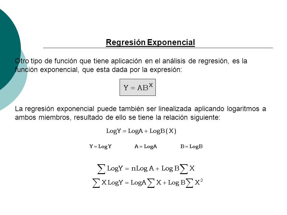 Regresión Exponencial