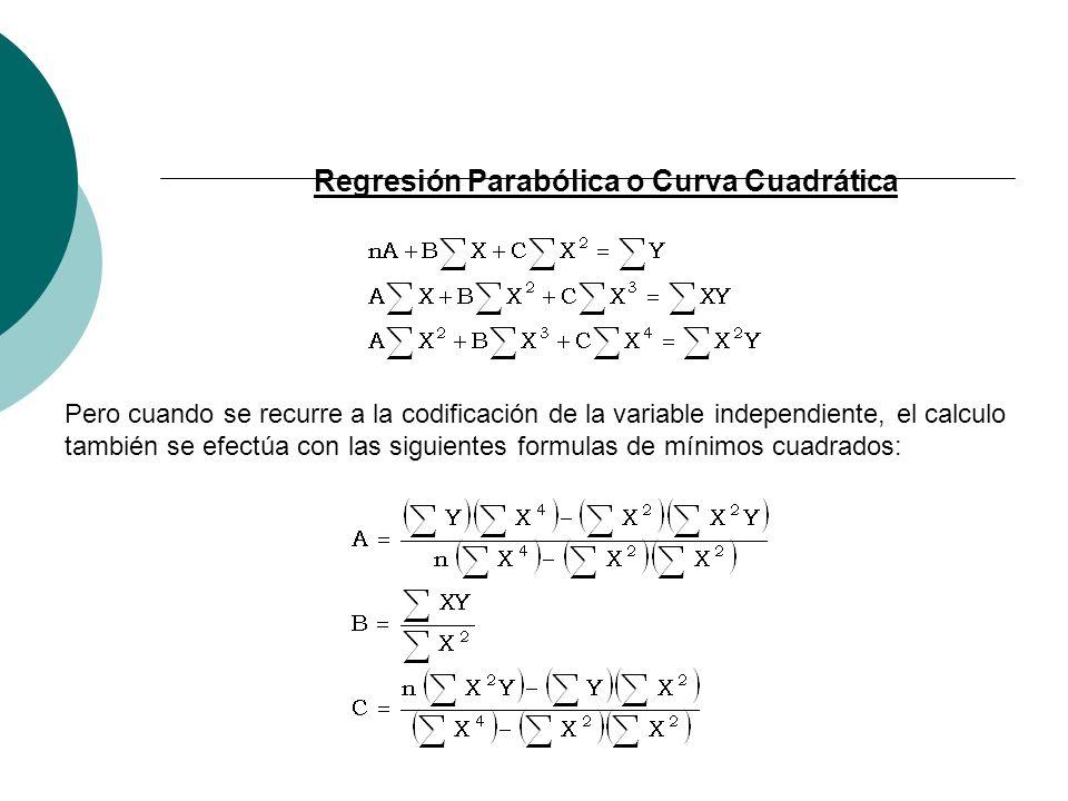 Regresión Parabólica o Curva Cuadrática
