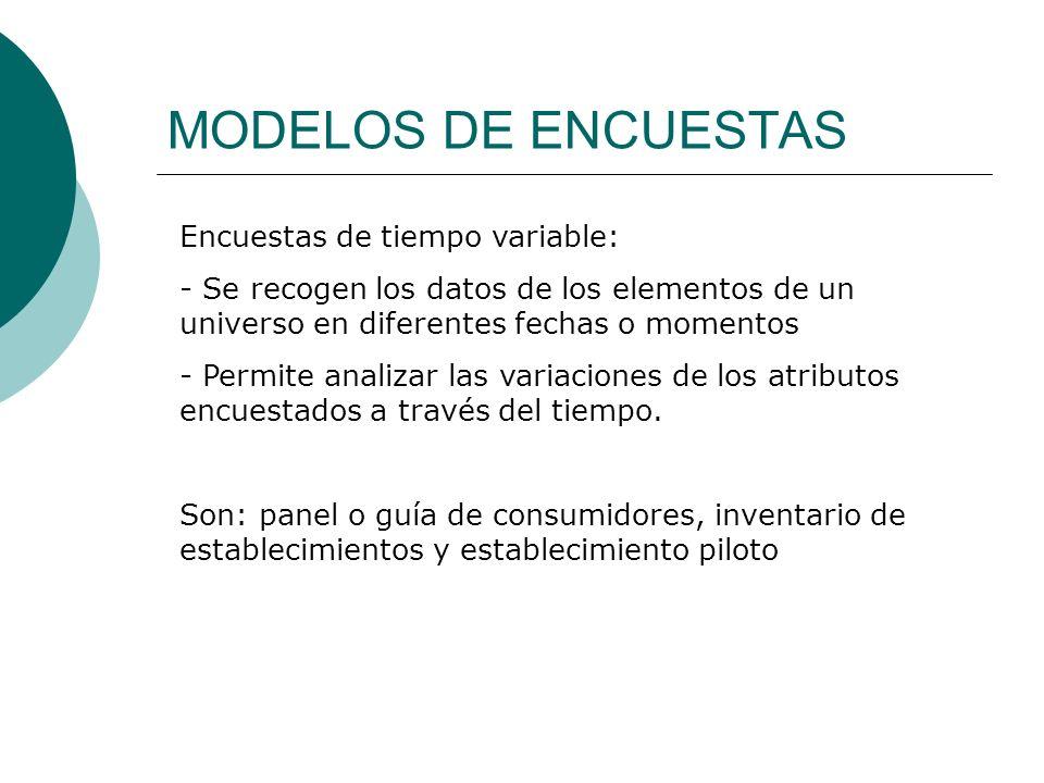MODELOS DE ENCUESTAS Encuestas de tiempo variable: