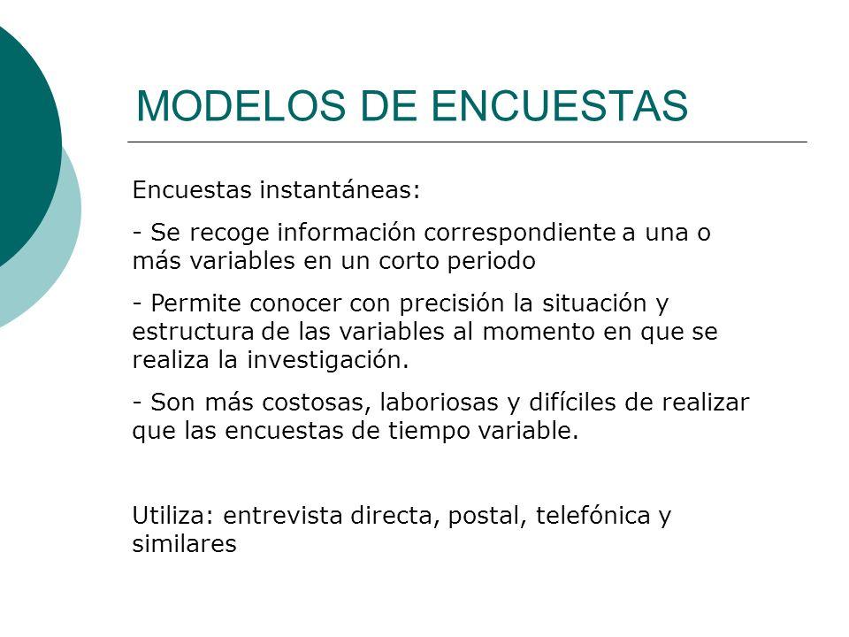 MODELOS DE ENCUESTAS Encuestas instantáneas: