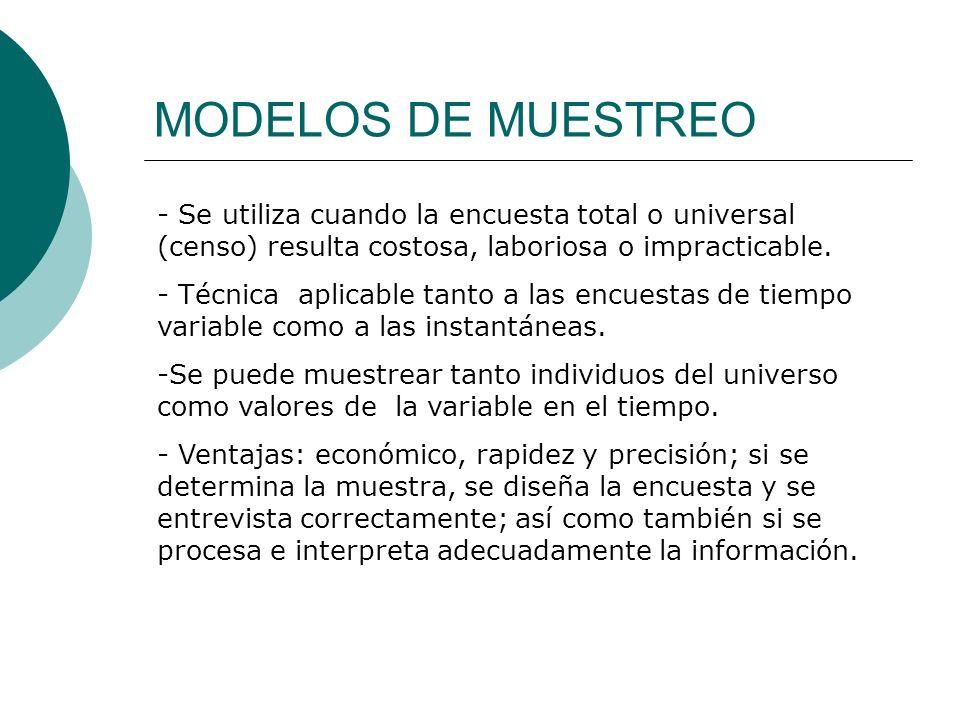 MODELOS DE MUESTREO Se utiliza cuando la encuesta total o universal (censo) resulta costosa, laboriosa o impracticable.