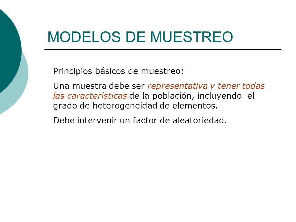 MODELOS DE MUESTREO Principios básicos de muestreo: