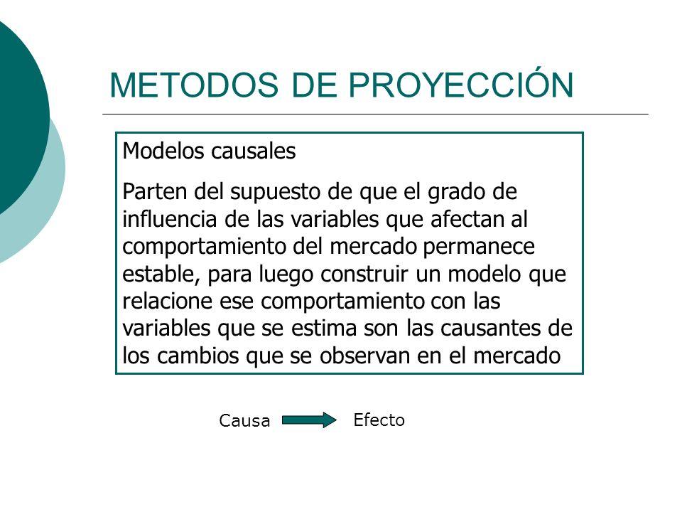 METODOS DE PROYECCIÓN Modelos causales