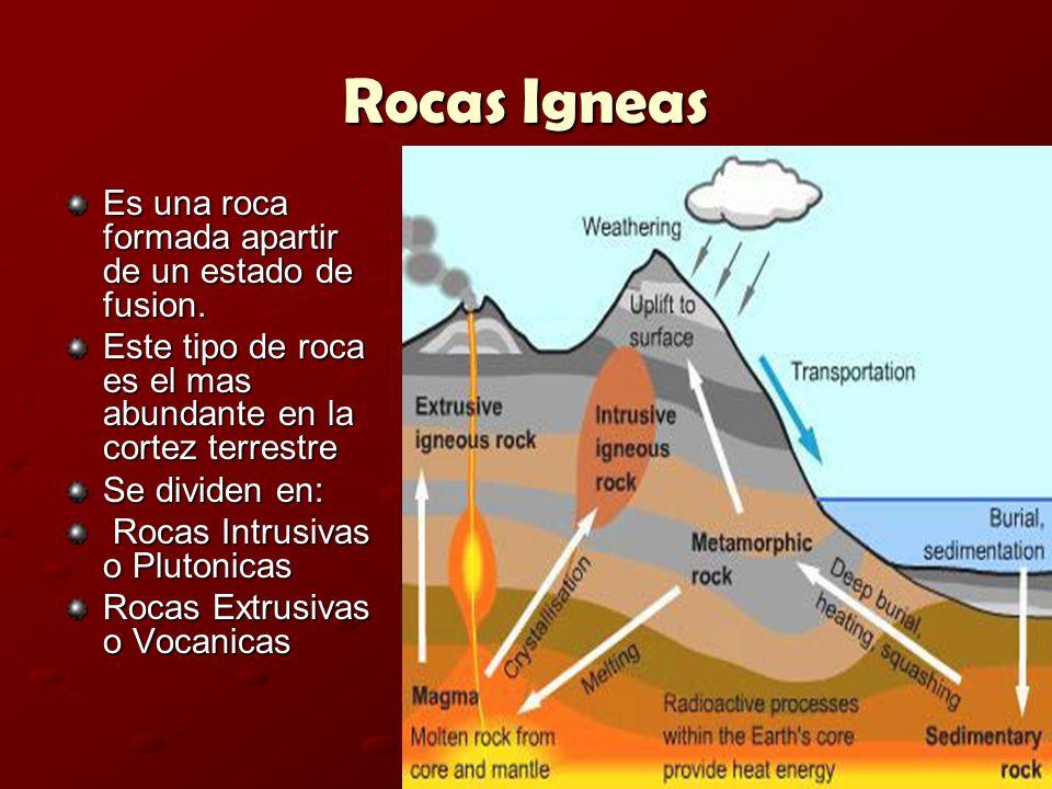 Rocas Igneas Es una roca formada apartir de un estado de fusion.
