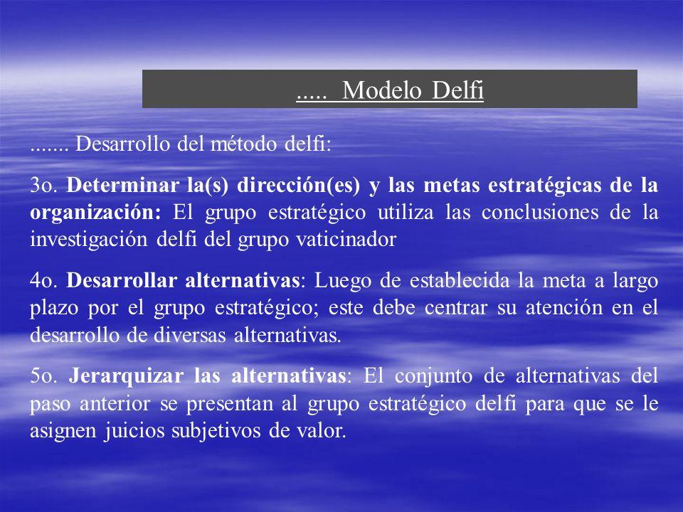 ..... Modelo Delfi ....... Desarrollo del método delfi: