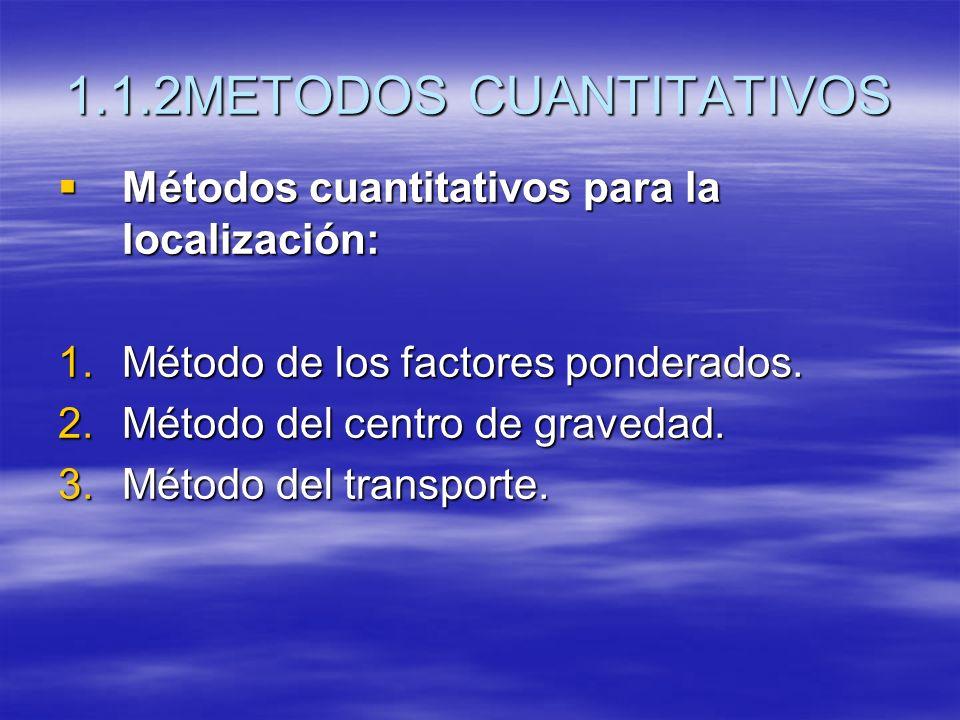 1.1.2METODOS CUANTITATIVOS