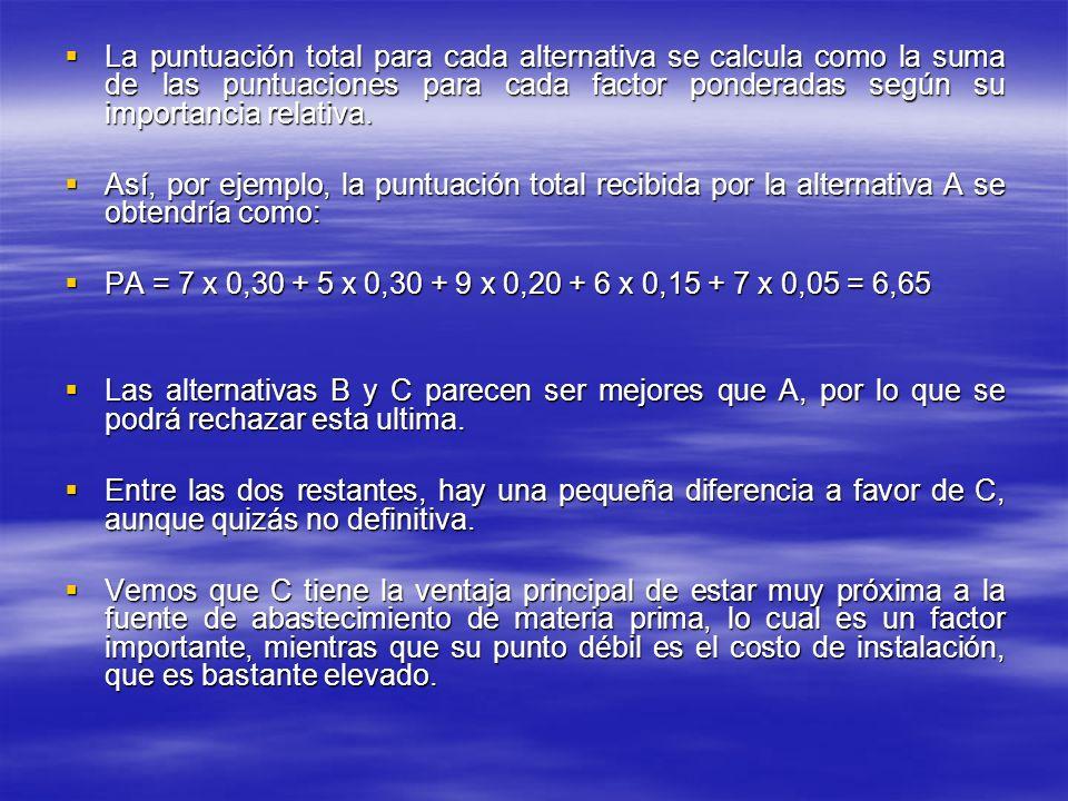 La puntuación total para cada alternativa se calcula como la suma de las puntuaciones para cada factor ponderadas según su importancia relativa.