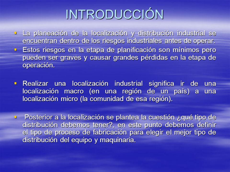 INTRODUCCIÓN La planeación de la localización y distribución industrial se encuentran dentro de los riesgos industriales antes de operar.