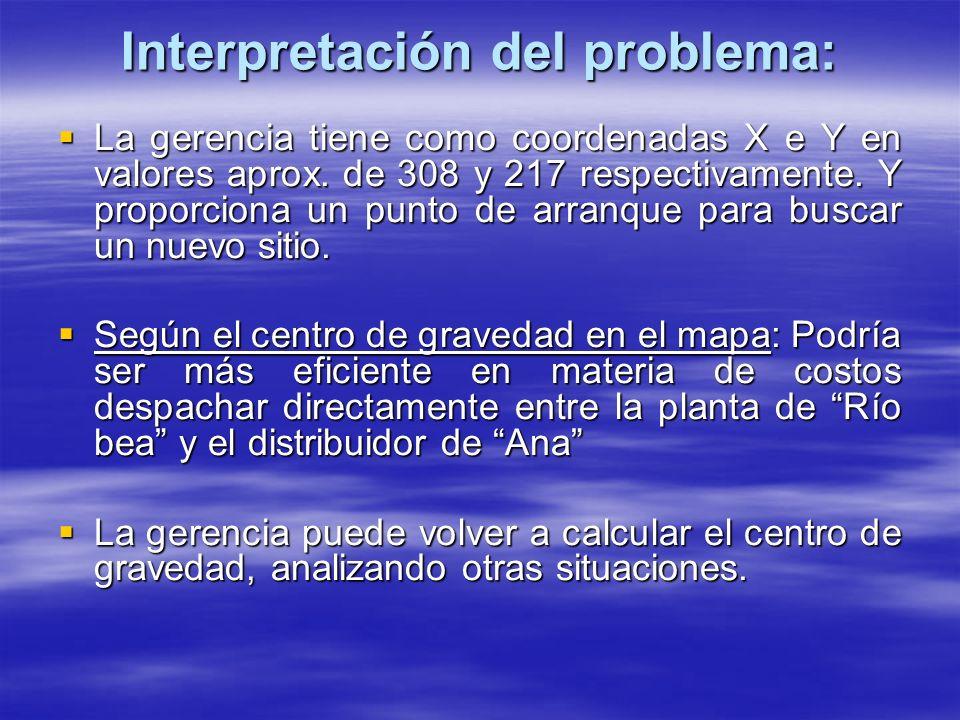 Interpretación del problema: