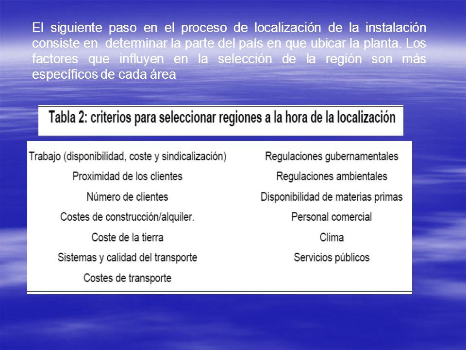 El siguiente paso en el proceso de localización de la instalación consiste en determinar la parte del país en que ubicar la planta.