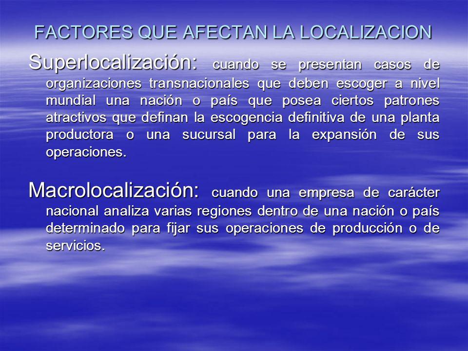 FACTORES QUE AFECTAN LA LOCALIZACION