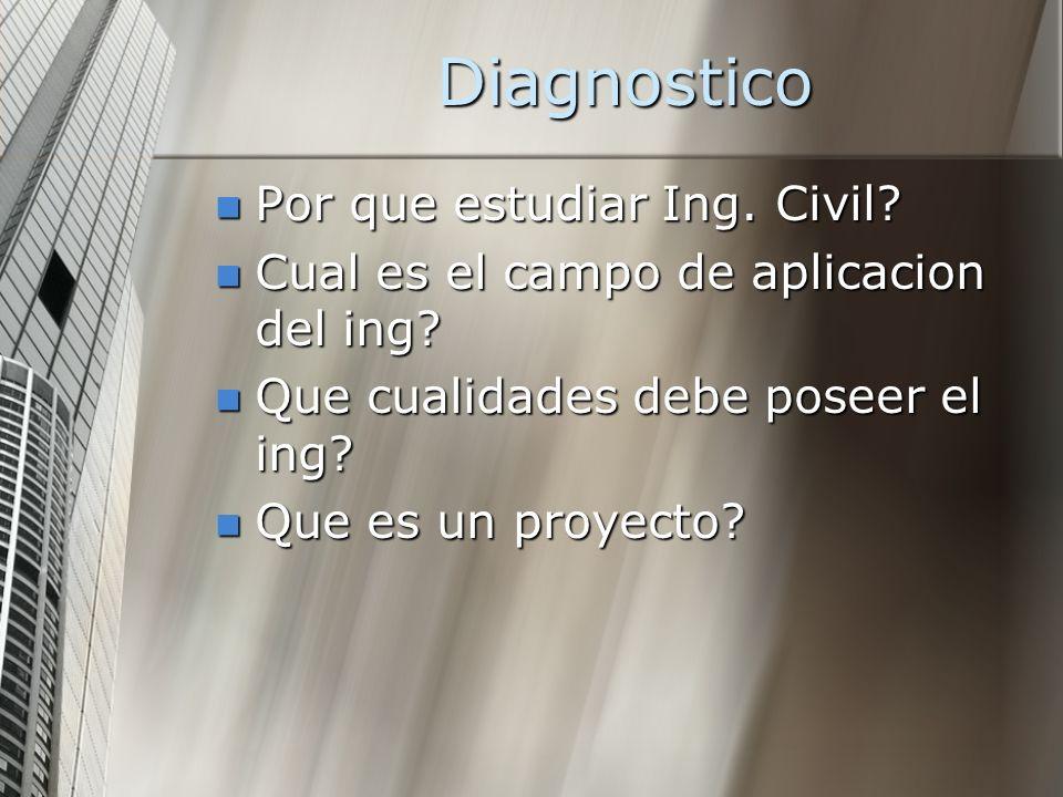 Diagnostico Por que estudiar Ing. Civil