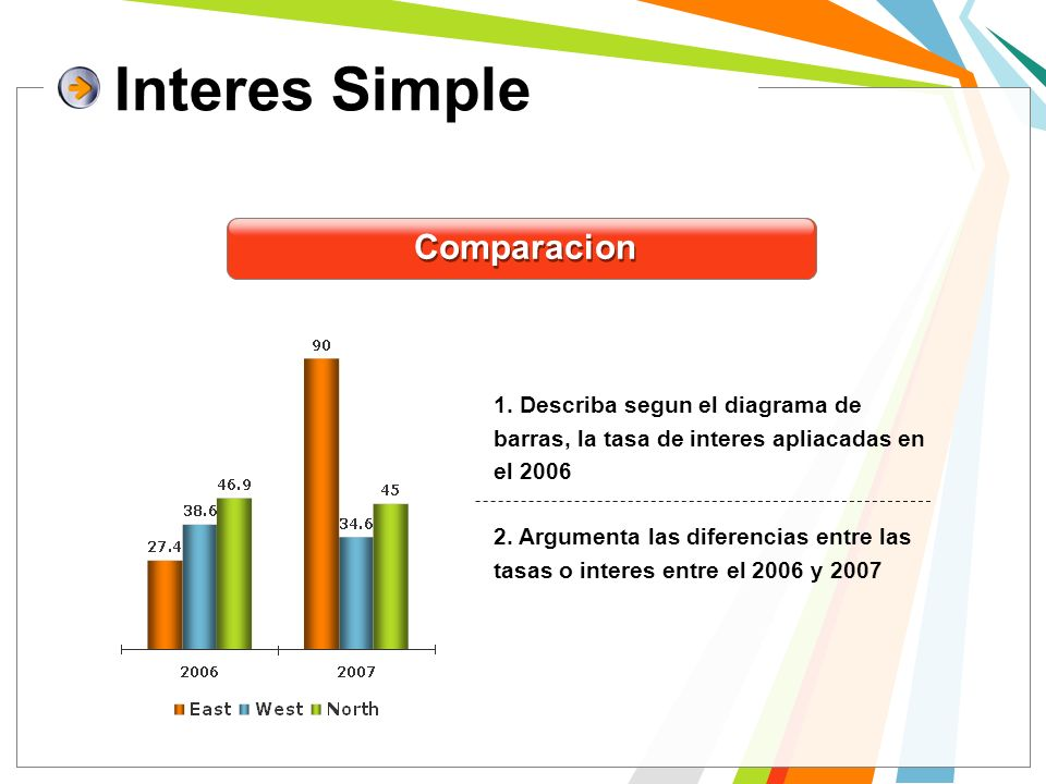 Interes Simple Comparacion