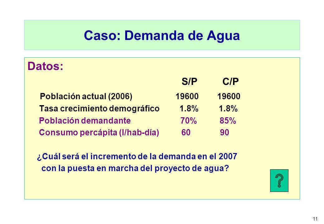 Caso: Demanda de Agua Datos: S/P C/P