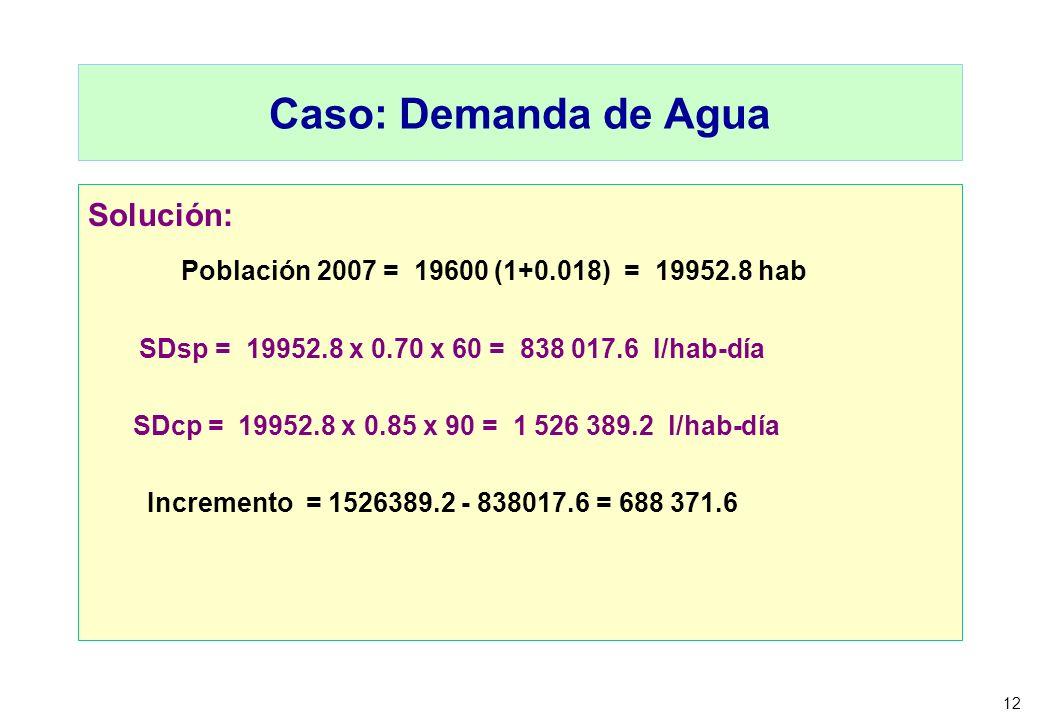 Caso: Demanda de Agua Población 2007 = 19600 (1+0.018) = 19952.8 hab