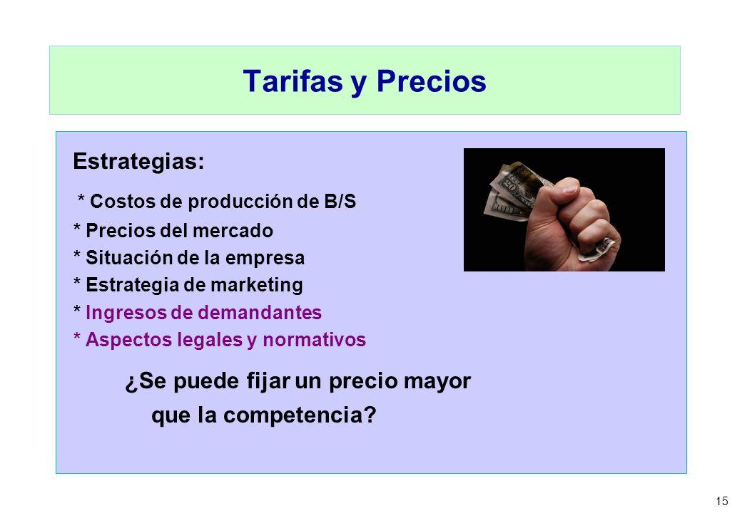 Estrategias: Tarifas y Precios ¿Se puede fijar un precio mayor
