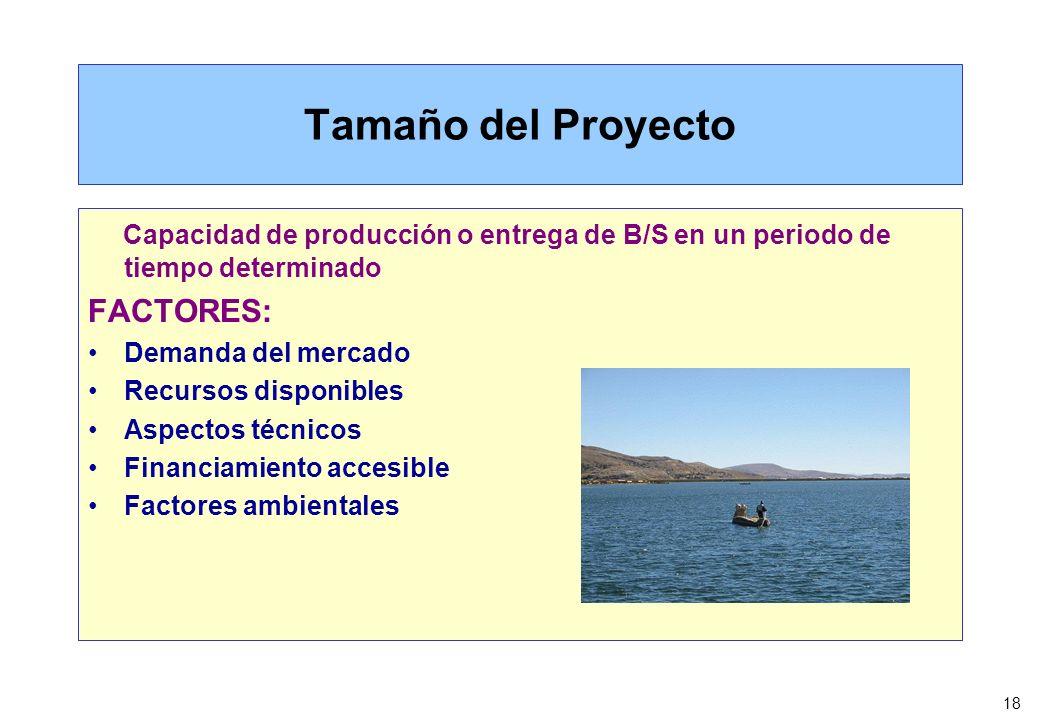 Tamaño del Proyecto Capacidad de producción o entrega de B/S en un periodo de tiempo determinado. FACTORES: