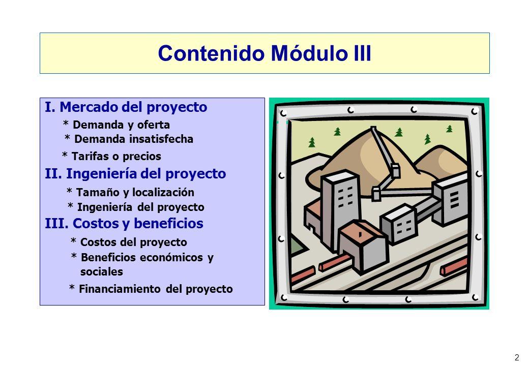 Contenido Módulo III I. Mercado del proyecto * Tarifas o precios