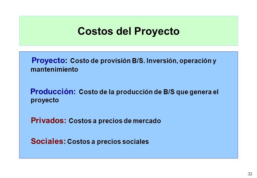 Proyecto: Costo de provisión B/S. Inversión, operación y mantenimiento
