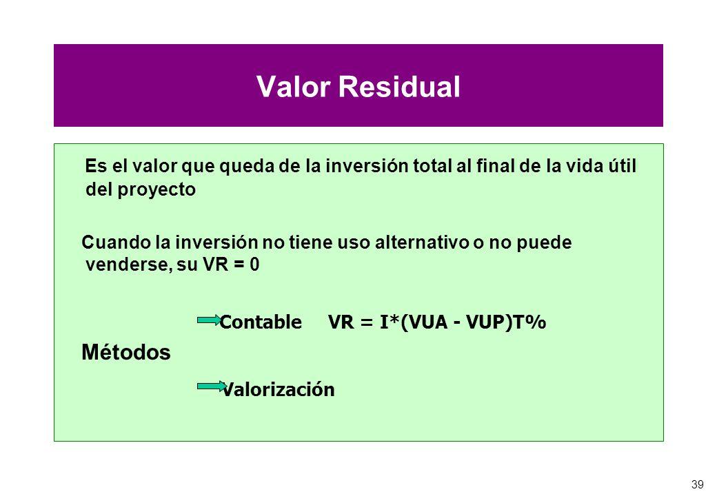 Valor Residual Es el valor que queda de la inversión total al final de la vida útil del proyecto.