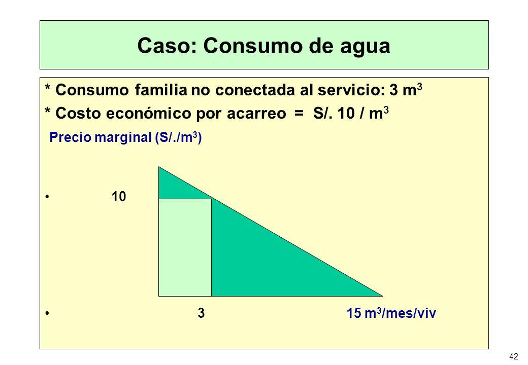 Caso: Consumo de agua * Consumo familia no conectada al servicio: 3 m3