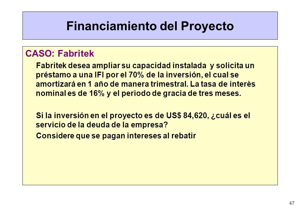 Financiamiento del Proyecto